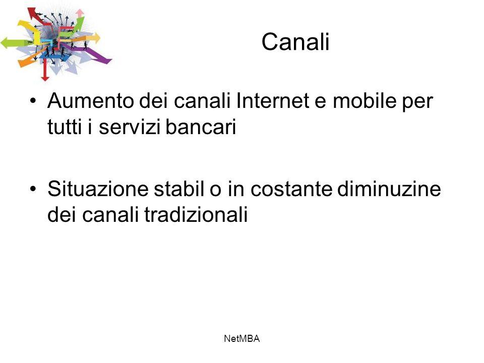 Canali Aumento dei canali Internet e mobile per tutti i servizi bancari Situazione stabil o in costante diminuzine dei canali tradizionali NetMBA