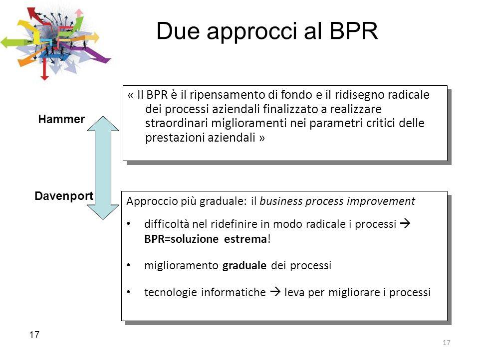 17 Hammer Davenport « Il BPR è il ripensamento di fondo e il ridisegno radicale dei processi aziendali finalizzato a realizzare straordinari miglioram