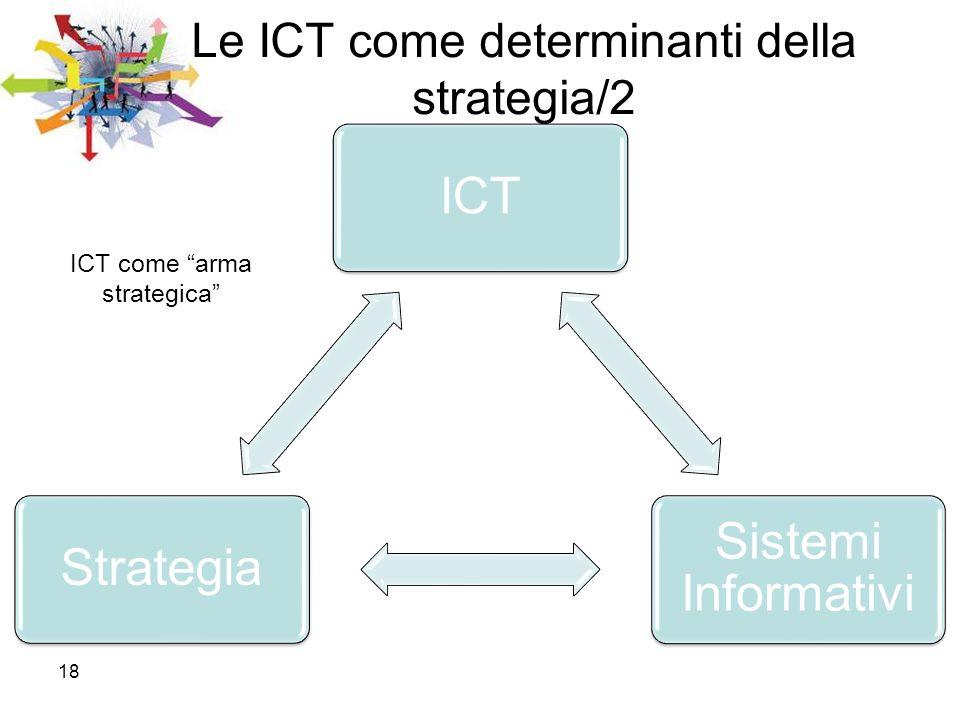 18 Le ICT come determinanti della strategia/2 ICT Sistemi Informativi Strategia ICT come arma strategica