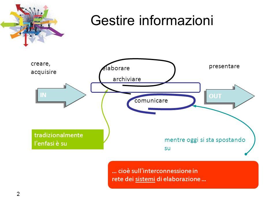 2 creare, acquisire IN OUT elaborare presentare archiviare comunicare Gestire informazioni tradizionalmente lenfasi è su mentre oggi si sta spostando