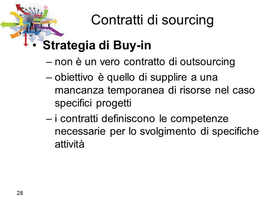 28 Contratti di sourcing Strategia di Buy-in –non è un vero contratto di outsourcing –obiettivo è quello di supplire a una mancanza temporanea di riso
