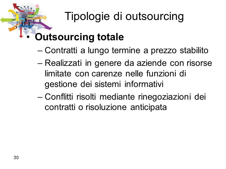 30 Tipologie di outsourcing Outsourcing totale –Contratti a lungo termine a prezzo stabilito –Realizzati in genere da aziende con risorse limitate con