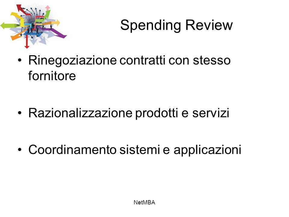 Spending Review Rinegoziazione contratti con stesso fornitore Razionalizzazione prodotti e servizi Coordinamento sistemi e applicazioni NetMBA