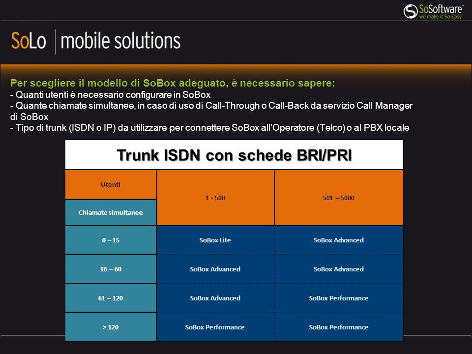Per scegliere il modello di SoBox adeguato, è necessario sapere: - Quanti utenti è necessario configurare in SoBox - Quante chiamate simultanee, in ca
