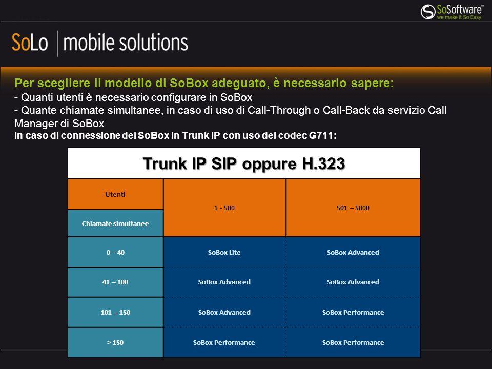 Trunk IP SIP oppure H.323 Utenti 1 - 500501 – 5000 Chiamate simultanee 0 – 40SoBox LiteSoBox Advanced 41 – 100SoBox Advanced 101 – 150SoBox AdvancedSo