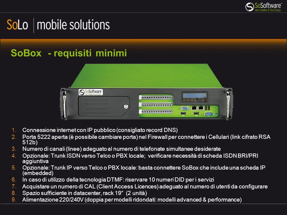 SoBox - requisiti minimi 1.Connessione internet con IP pubblico (consigliato record DNS) 2.Porta 5222 aperta (è possibile cambiare porta) nel Firewall