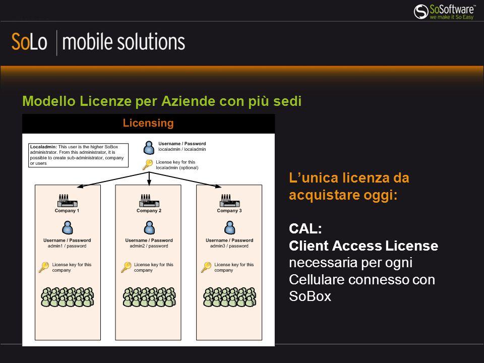 Modello Licenze per Aziende con più sedi Lunica licenza da acquistare oggi: CAL: Client Access License necessaria per ogni Cellulare connesso con SoBo