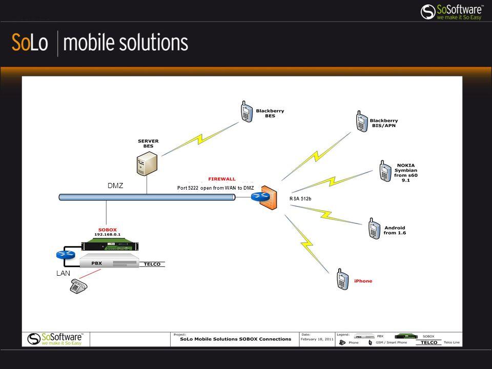 Schede figlie disponibili, massimo 3: Scheda Trunk 1 PRI/PRA con echo cancellation Scheda Trunk 2 PRI/PRA con echo cancellation Scheda Trunk 4 PRI/PRA con echo cancellation Scheda Trunk 2 BRI/BRA Scheda Trunk 4 BRI/BRA Scheda Trunk 8 BR /BRA Scheda GSM gateway 2 SIM/GSM Scheda GSM gateway 4 SIM/GSM Scheda GSM gateway 8 SIM/GSM Schede figlie (max.