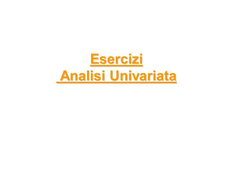 Esercizi Analisi Univariata