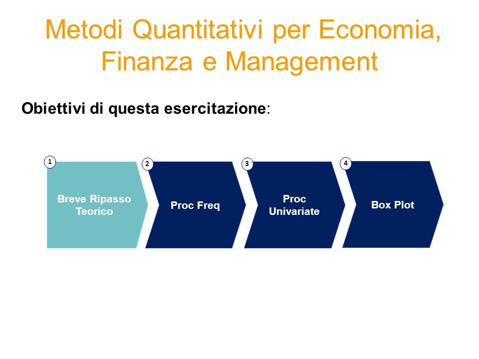Metodi Quantitativi per Economia, Finanza e Management Obiettivi di questa esercitazione: Proc Univariate 3 Breve Ripasso Teorico 1 Proc Freq 2 Box Pl