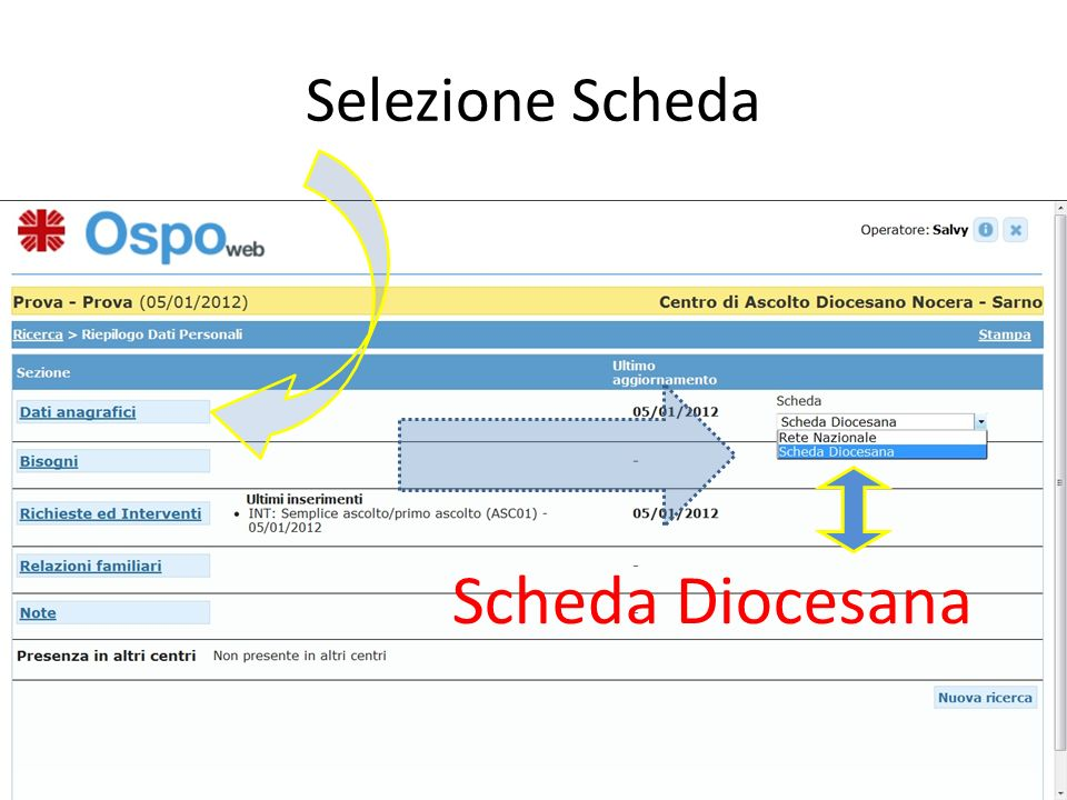 Selezione Scheda Scheda Diocesana
