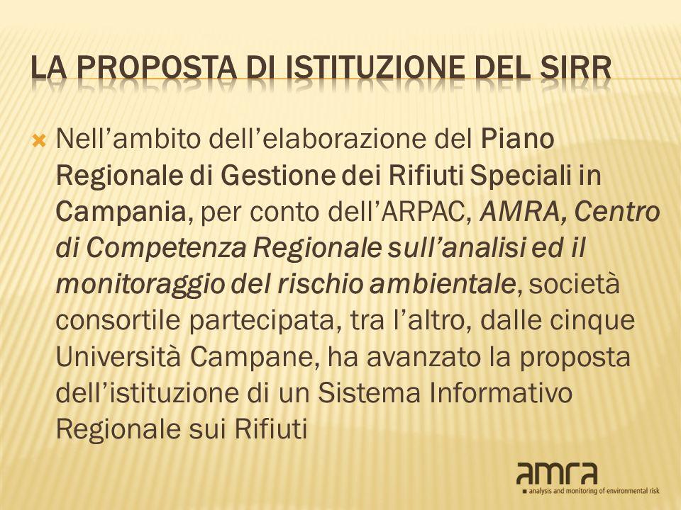 Nellambito dellelaborazione del Piano Regionale di Gestione dei Rifiuti Speciali in Campania, per conto dellARPAC, AMRA, Centro di Competenza Regional