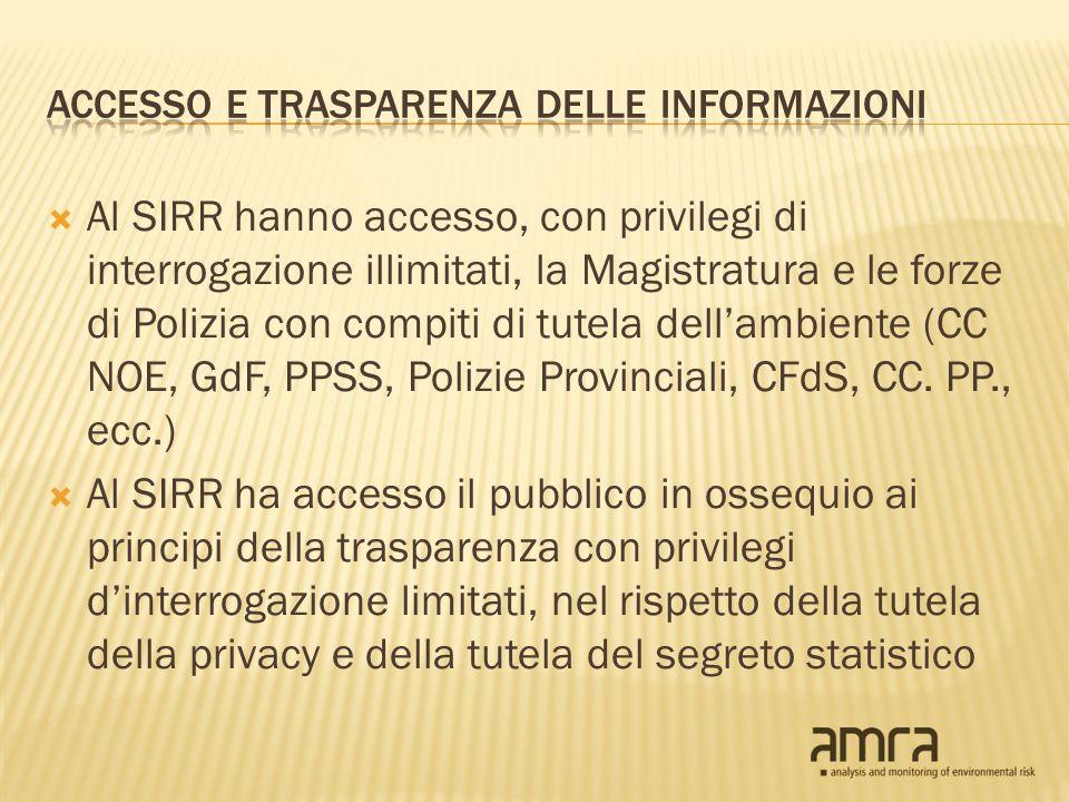 Al SIRR hanno accesso, con privilegi di interrogazione illimitati, la Magistratura e le forze di Polizia con compiti di tutela dellambiente (CC NOE, G