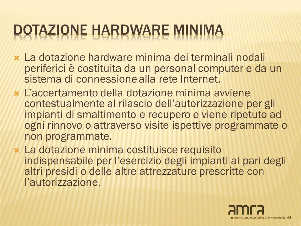 La dotazione hardware minima dei terminali nodali periferici è costituita da un personal computer e da un sistema di connessione alla rete Internet. L