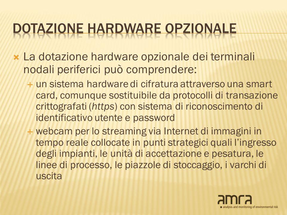 La dotazione hardware opzionale dei terminali nodali periferici può comprendere: un sistema hardware di cifratura attraverso una smart card, comunque