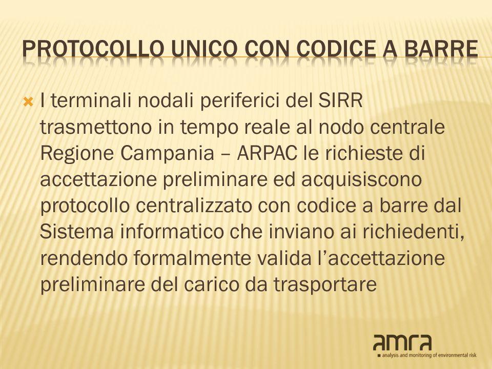 I terminali nodali periferici del SIRR trasmettono in tempo reale al nodo centrale Regione Campania – ARPAC le richieste di accettazione preliminare e