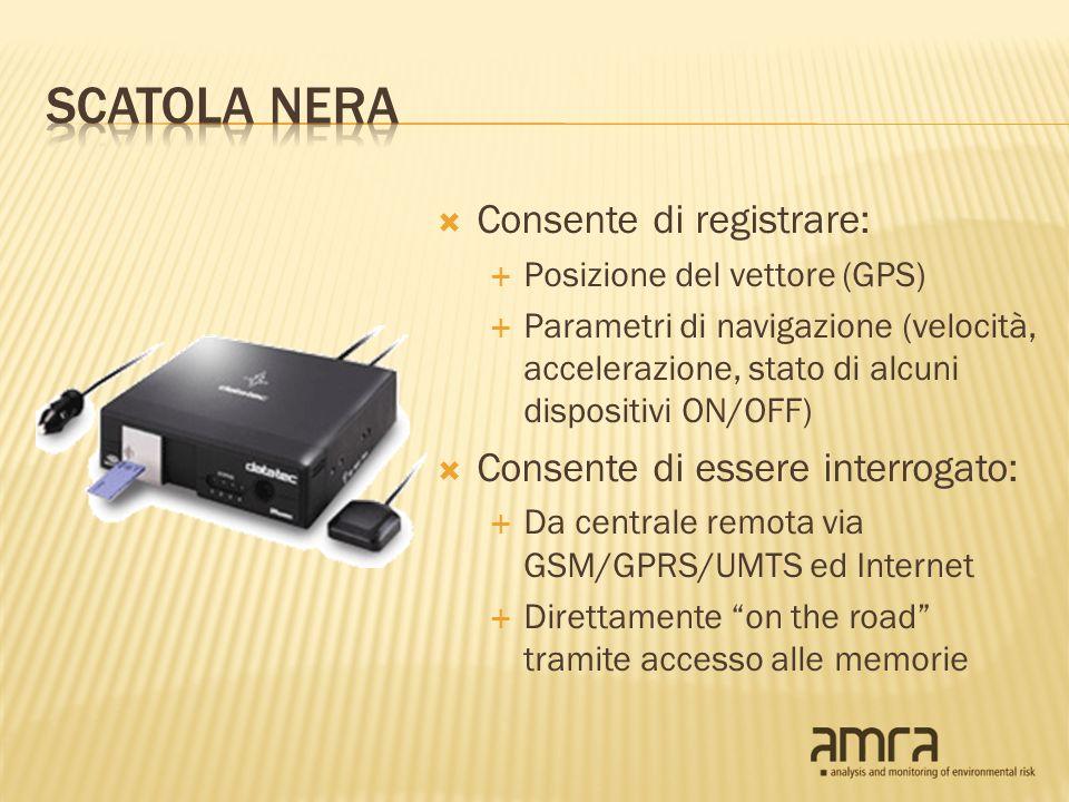 Consente di registrare: Posizione del vettore (GPS) Parametri di navigazione (velocità, accelerazione, stato di alcuni dispositivi ON/OFF) Consente di