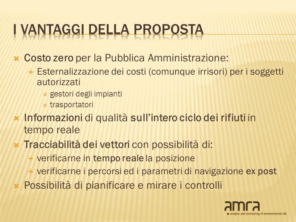 Costo zero per la Pubblica Amministrazione: Esternalizzazione dei costi (comunque irrisori) per i soggetti autorizzati gestori degli impianti trasport