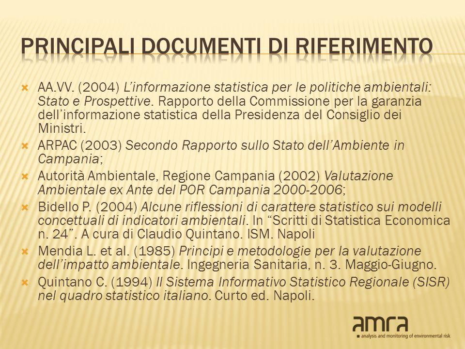 AA.VV. (2004) Linformazione statistica per le politiche ambientali: Stato e Prospettive. Rapporto della Commissione per la garanzia dellinformazione s