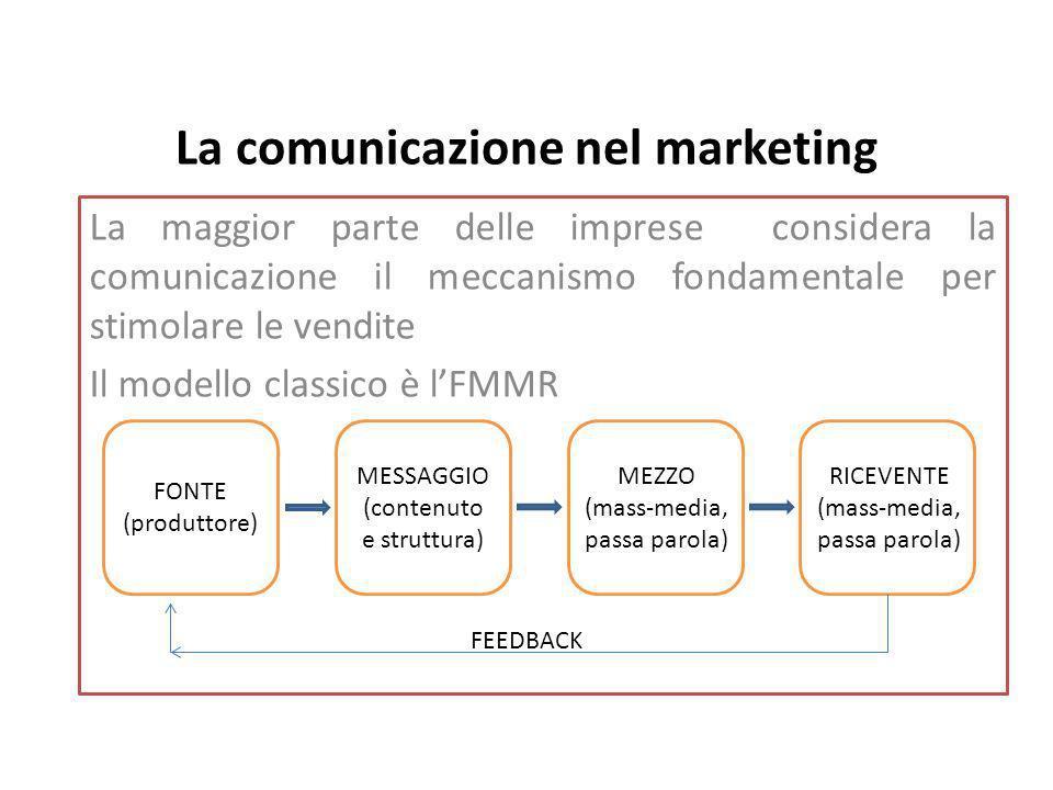 La comunicazione nel marketing La maggior parte delle imprese considera la comunicazione il meccanismo fondamentale per stimolare le vendite Il modello classico è lFMMR FONTE (produttore) MESSAGGIO (contenuto e struttura) MEZZO (mass-media, passa parola) RICEVENTE (mass-media, passa parola) FEEDBACK