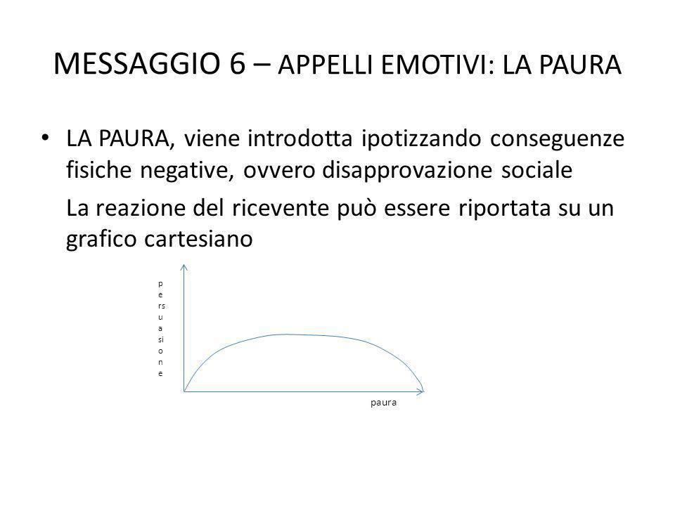 MESSAGGIO 6 – APPELLI EMOTIVI: LA PAURA LA PAURA, viene introdotta ipotizzando conseguenze fisiche negative, ovvero disapprovazione sociale La reazion