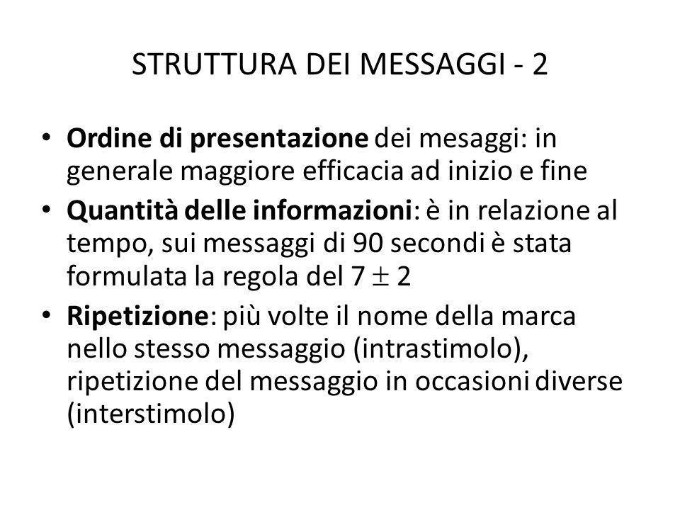 STRUTTURA DEI MESSAGGI - 2 Ordine di presentazione dei mesaggi: in generale maggiore efficacia ad inizio e fine Quantità delle informazioni: è in rela