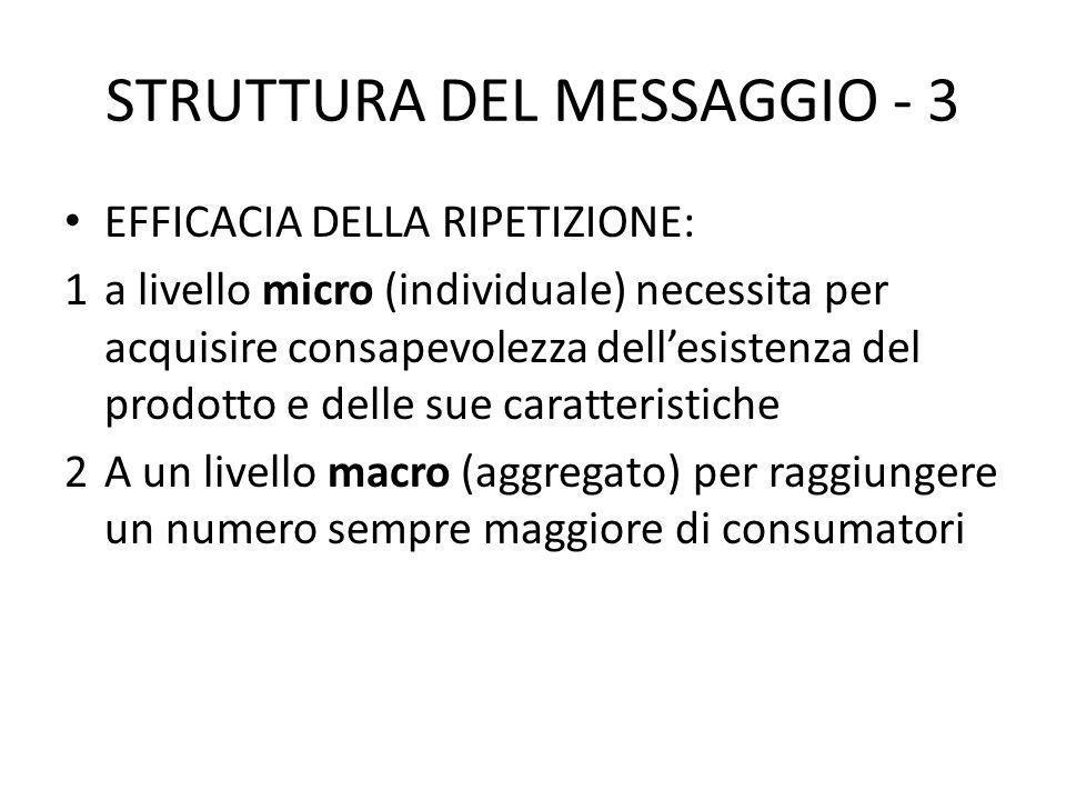 STRUTTURA DEL MESSAGGIO - 3 EFFICACIA DELLA RIPETIZIONE: 1a livello micro (individuale) necessita per acquisire consapevolezza dellesistenza del prodo