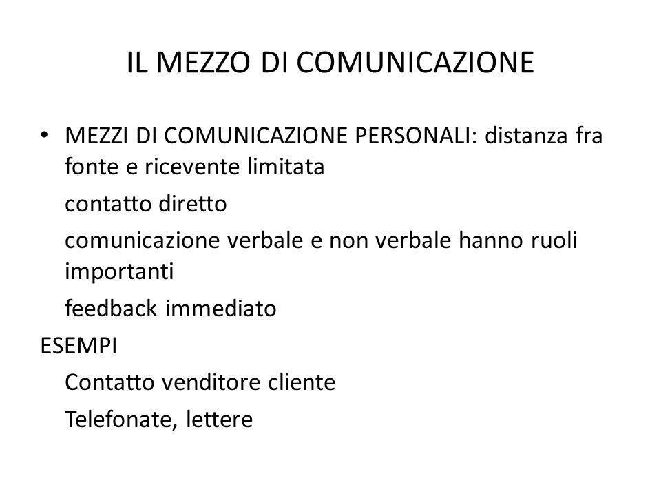 IL MEZZO DI COMUNICAZIONE MEZZI DI COMUNICAZIONE PERSONALI: distanza fra fonte e ricevente limitata contatto diretto comunicazione verbale e non verba