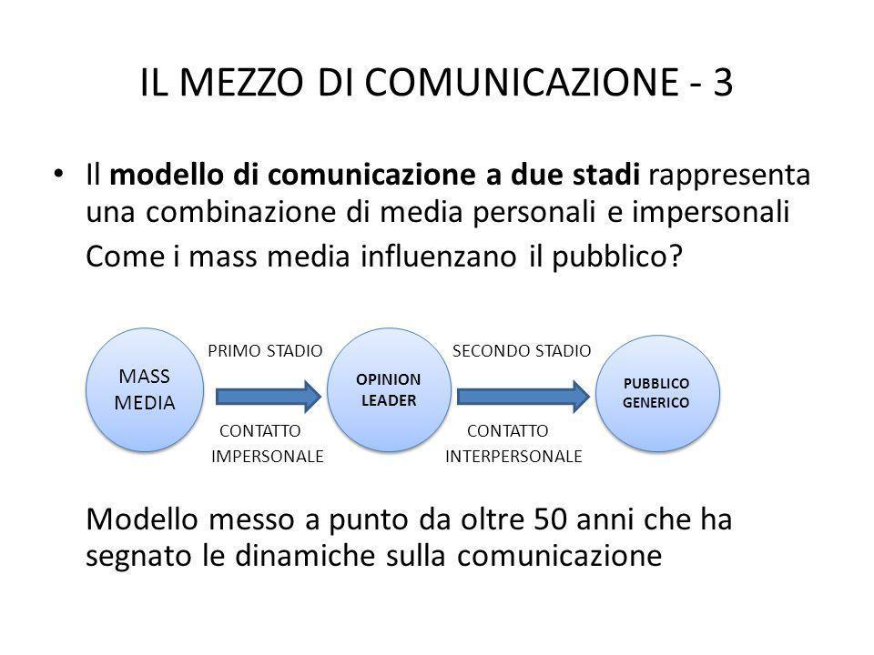 IL MEZZO DI COMUNICAZIONE - 3 Il modello di comunicazione a due stadi rappresenta una combinazione di media personali e impersonali Come i mass media influenzano il pubblico.