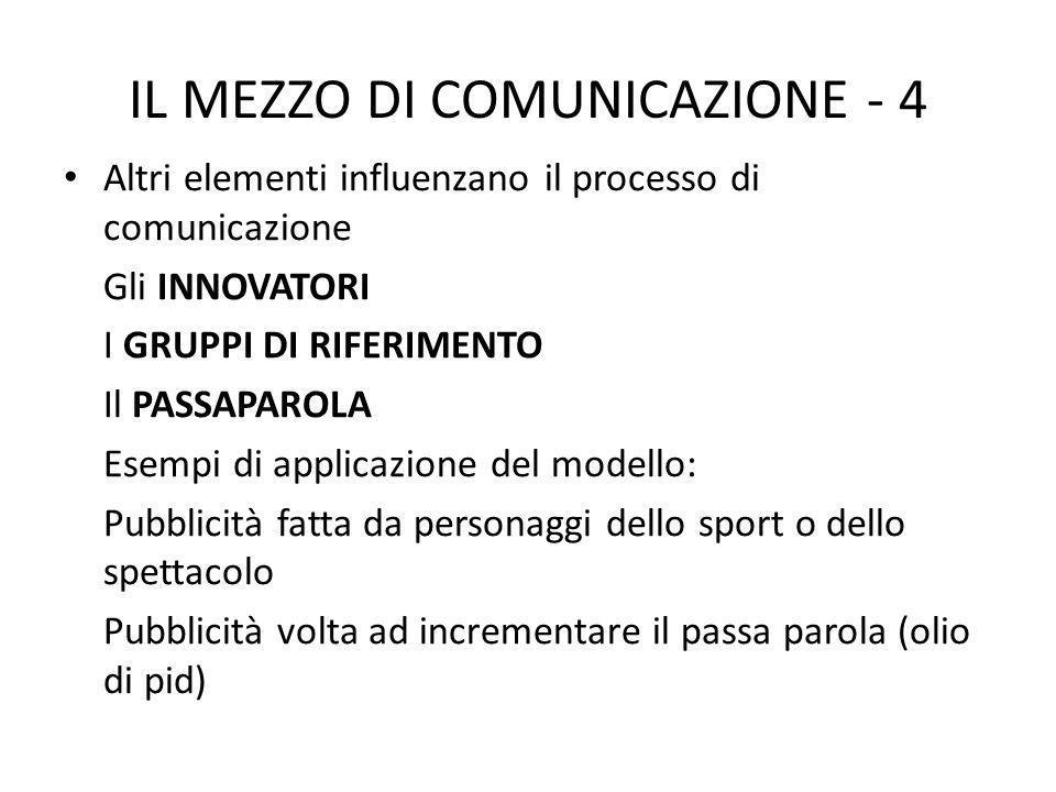 IL MEZZO DI COMUNICAZIONE - 4 Altri elementi influenzano il processo di comunicazione Gli INNOVATORI I GRUPPI DI RIFERIMENTO Il PASSAPAROLA Esempi di