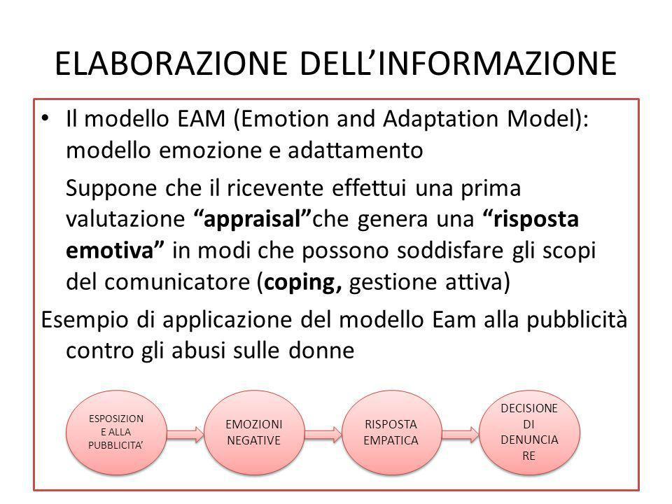 ELABORAZIONE DELLINFORMAZIONE Il modello EAM (Emotion and Adaptation Model): modello emozione e adattamento Suppone che il ricevente effettui una prim