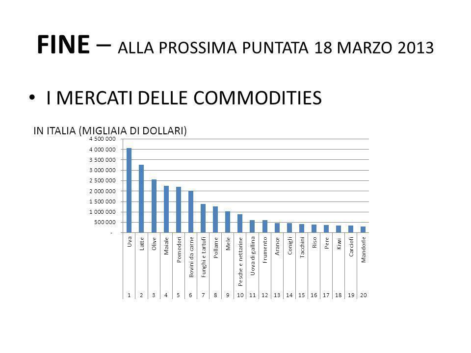 FINE – ALLA PROSSIMA PUNTATA 18 MARZO 2013 I MERCATI DELLE COMMODITIES IN ITALIA (MIGLIAIA DI DOLLARI)