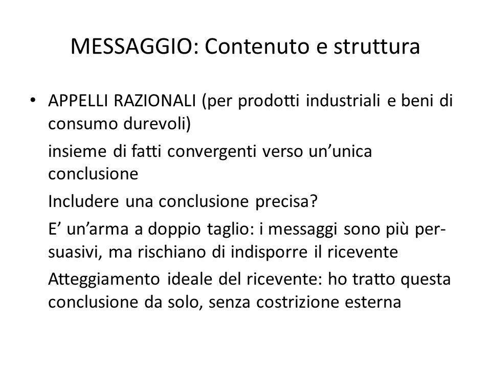 MESSAGGIO: Contenuto e struttura APPELLI RAZIONALI (per prodotti industriali e beni di consumo durevoli) insieme di fatti convergenti verso ununica conclusione Includere una conclusione precisa.
