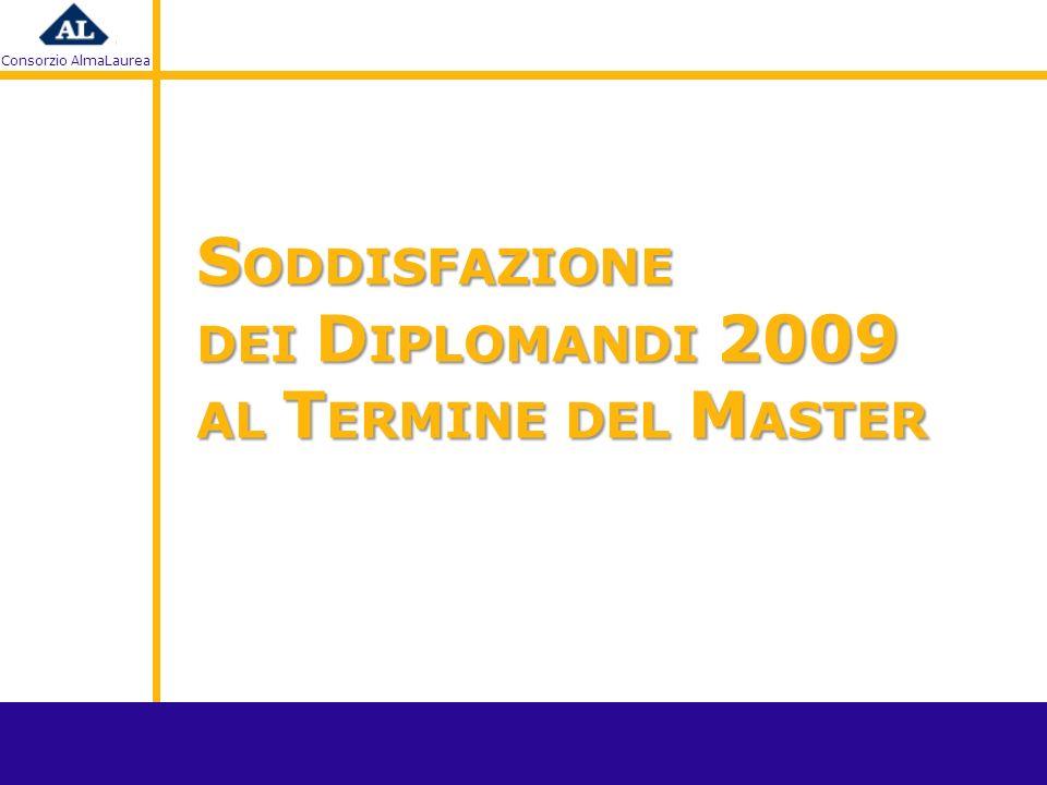 Consorzio AlmaLaurea D : Il livello di preparazione e limpegno richiesti dal master sono stati adeguati rispetto alle competenze che possedevi allinizio del corso.