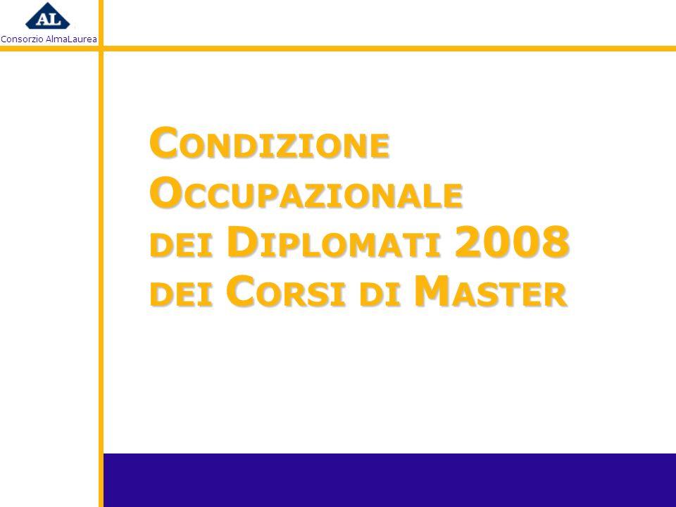 Consorzio AlmaLaurea C ONDIZIONE O CCUPAZIONALE DEI D IPLOMATI 2008 DEI C ORSI DI M ASTER