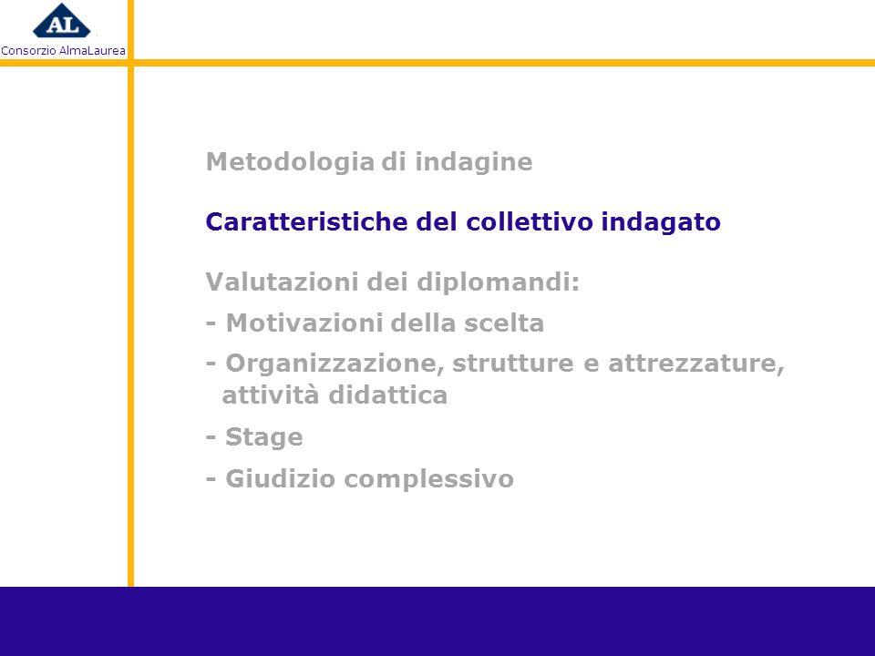 Consorzio AlmaLaurea D : Il costo del master è adeguato rispetto alla qualità delle attività svolte .