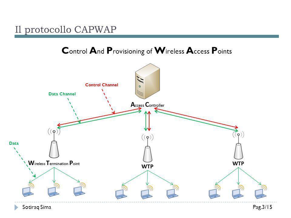 Modalità Operative per CAPWAP Sotiraq SimaPag.4/15 L ocal MAC vs S plit MAC L ogical L ink C ontrol 802.2 M edium A ccess C ontrol 802.11 802.11a 802.11b 802.11g Data Link Layer Physical Layer I nternet P rotocol Network Layer LMAC: 802.3 MAC 802.11Real Time MAC 802.11Non Real Time SMAC: 802.11 Autenticazione Associazione CTS, RTS, ACK Beacon, Probe
