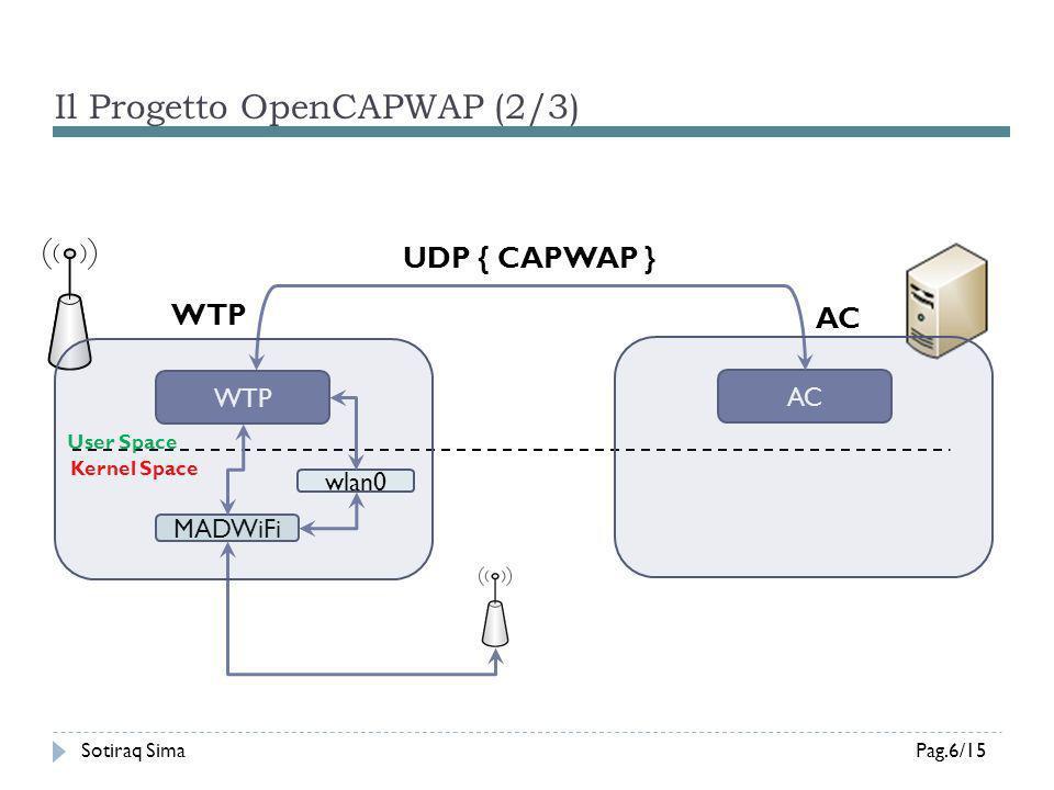 Il Progetto OpenCAPWAP (3/3) Sotiraq SimaPag.7/15 WTP LocalMAC in OpenCAPWAP US KS MADWiFi wlan0 MADWiFi implementa a livello di driver (in Kernel) lo stack MAC 802.11 !!.