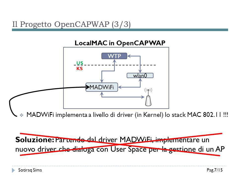 Mac80211 e Hostapd (1/2) Sotiraq SimaPag.8/15 User Space Application User Space Kernel Space MADWiFi Wireless Extensions ioctl(); ath5k cfg80211 netlink mac80211 User Space Application