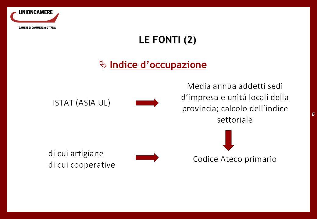 5 Indice doccupazione LE FONTI (2)