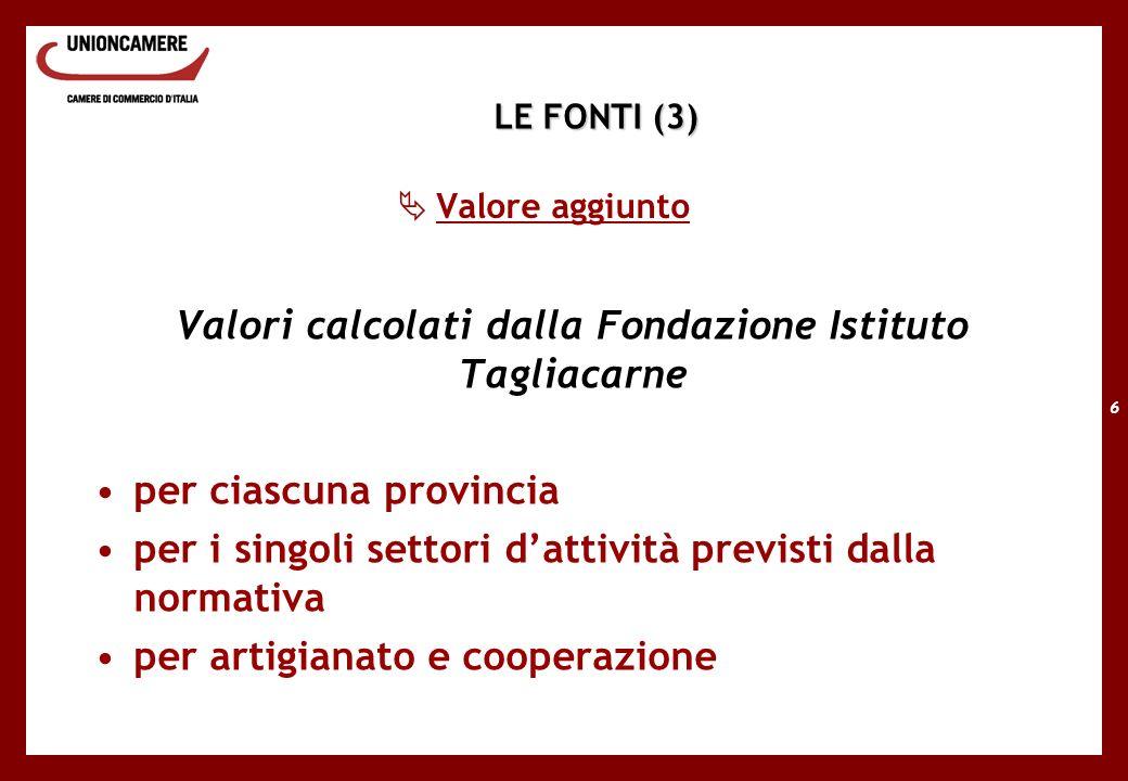 6 Valore aggiunto LE FONTI (3) Valori calcolati dalla Fondazione Istituto Tagliacarne per ciascuna provincia per i singoli settori dattività previsti dalla normativa per artigianato e cooperazione