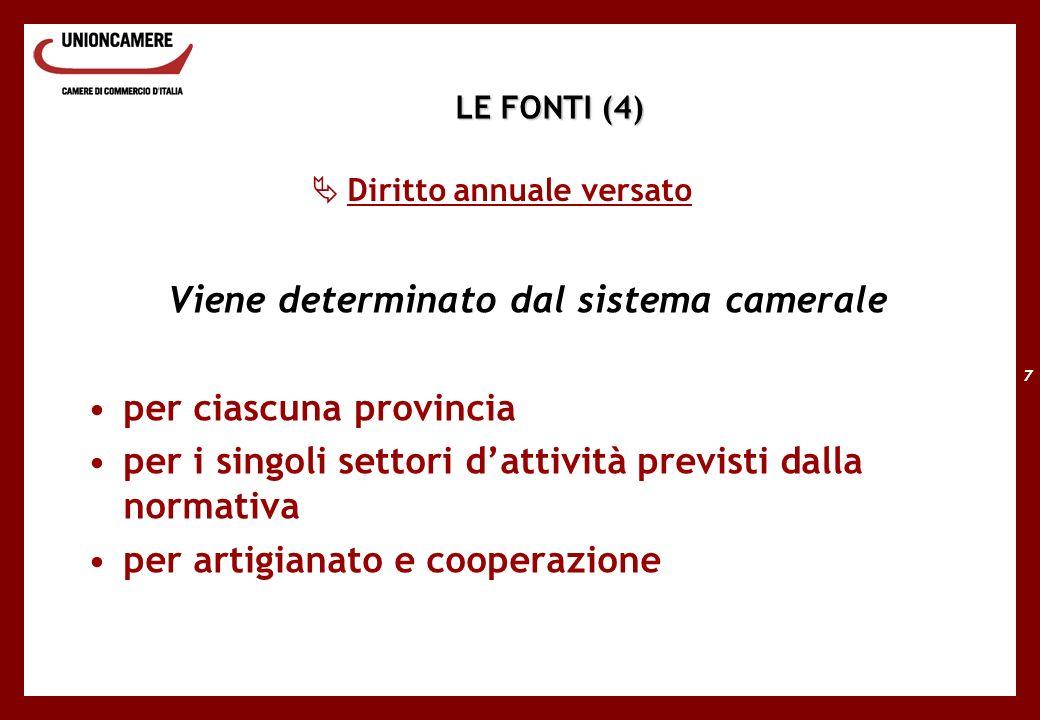 7 Diritto annuale versato LE FONTI (4) Viene determinato dal sistema camerale per ciascuna provincia per i singoli settori dattività previsti dalla normativa per artigianato e cooperazione