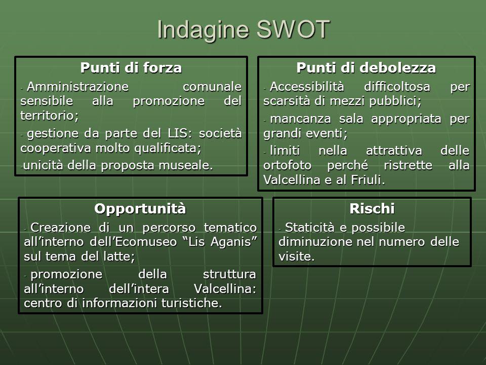 Indagine SWOT Punti di forza - Amministrazione comunale sensibile alla promozione del territorio; - gestione da parte del LIS: società cooperativa mol