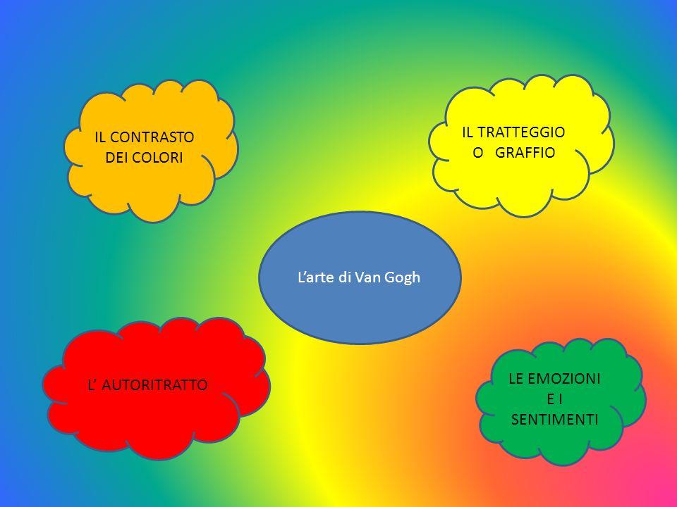 Seminatore al tramonto USO DELLA TECNICA DEL TRATTEGGIO O DEL GRAFFIO