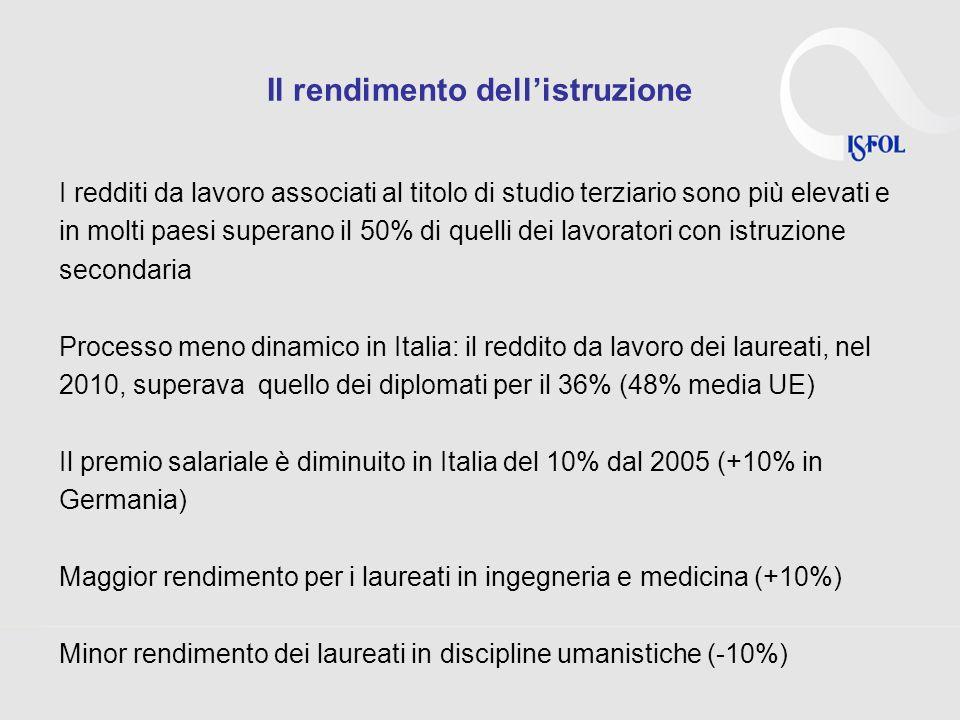 Il rendimento dellistruzione I redditi da lavoro associati al titolo di studio terziario sono più elevati e in molti paesi superano il 50% di quelli dei lavoratori con istruzione secondaria Processo meno dinamico in Italia: il reddito da lavoro dei laureati, nel 2010, superava quello dei diplomati per il 36% (48% media UE) Il premio salariale è diminuito in Italia del 10% dal 2005 (+10% in Germania) Maggior rendimento per i laureati in ingegneria e medicina (+10%) Minor rendimento dei laureati in discipline umanistiche (-10%)