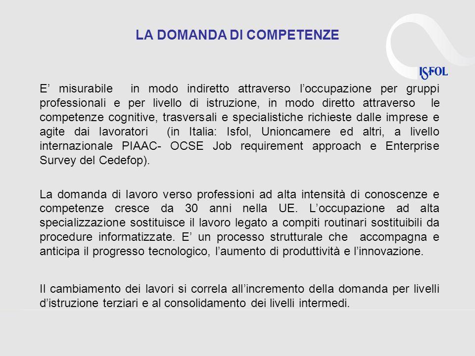 LA DOMANDA DI COMPETENZE E misurabile in modo indiretto attraverso loccupazione per gruppi professionali e per livello di istruzione, in modo diretto
