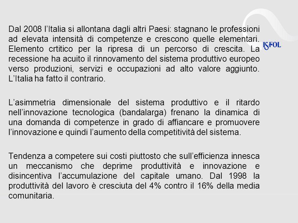 Dal 2008 lItalia si allontana dagli altri Paesi: stagnano le professioni ad elevata intensità di competenze e crescono quelle elementari.