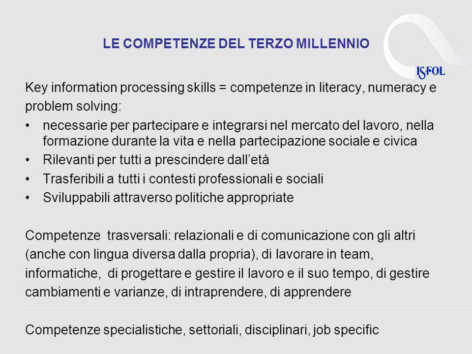 LE COMPETENZE DEL TERZO MILLENNIO Key information processing skills = competenze in literacy, numeracy e problem solving: necessarie per partecipare e