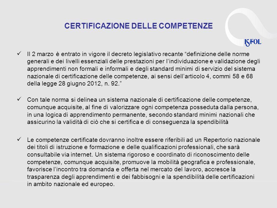 CERTIFICAZIONE DELLE COMPETENZE Il 2 marzo è entrato in vigore il decreto legislativo recante definizione delle norme generali e dei livelli essenziali delle prestazioni per lindividuazione e validazione degli apprendimenti non formali e informali e degli standard minimi di servizio del sistema nazionale di certificazione delle competenze, ai sensi dellarticolo 4, commi 58 e 68 della legge 28 giugno 2012, n.