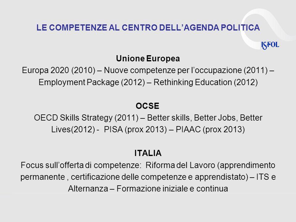 LE COMPETENZE AL CENTRO DELLAGENDA POLITICA Unione Europea Europa 2020 (2010) – Nuove competenze per loccupazione (2011) – Employment Package (2012) – Rethinking Education (2012) OCSE OECD Skills Strategy (2011) – Better skills, Better Jobs, Better Lives(2012) - PISA (prox 2013) – PIAAC (prox 2013) ITALIA Focus sullofferta di competenze: Riforma del Lavoro (apprendimento permanente, certificazione delle competenze e apprendistato) – ITS e Alternanza – Formazione iniziale e continua